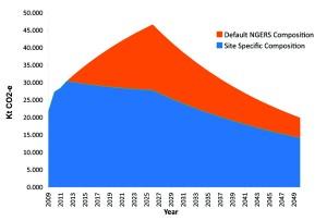 graph for banner(1).xlsx