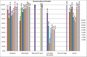 panasonic graph image